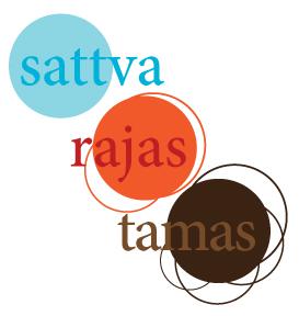 Los Tres Gunas: Sattva, Rajas y Tamas (1/2)